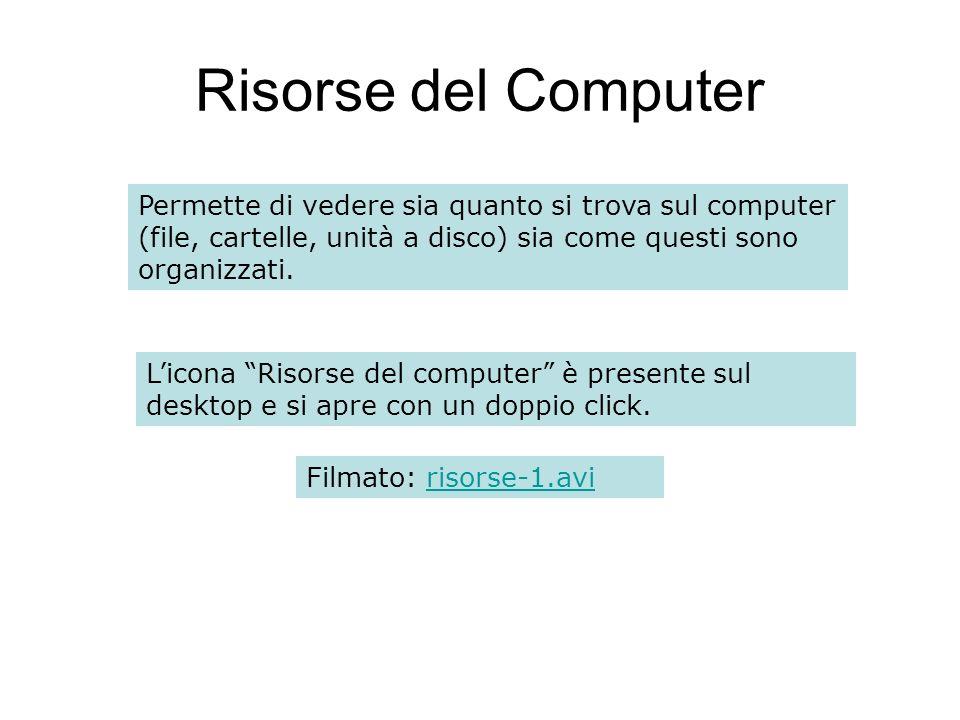 Risorse del Computer Permette di vedere sia quanto si trova sul computer (file, cartelle, unità a disco) sia come questi sono organizzati.