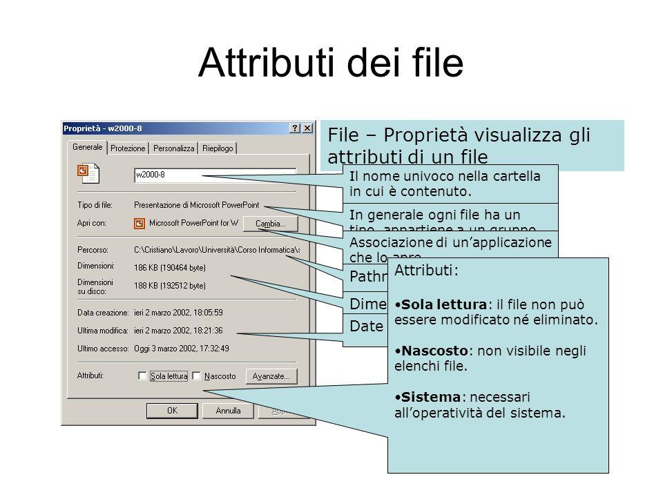 Attributi dei file File – Proprietà visualizza gli attributi di un file. Il nome univoco nella cartella in cui è contenuto.