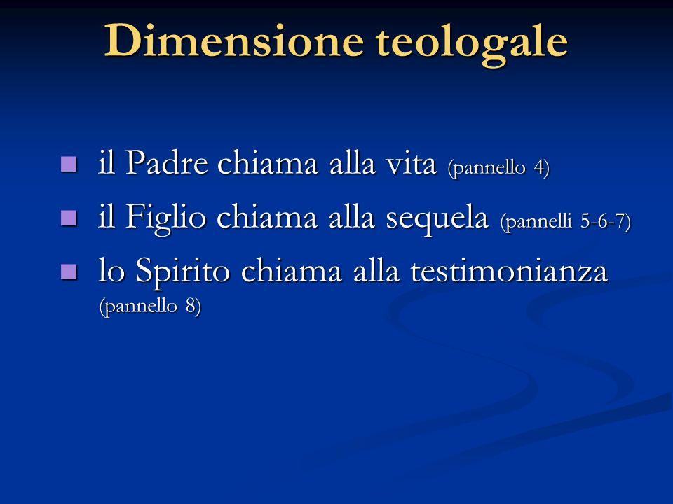 Dimensione teologale il Padre chiama alla vita (pannello 4)