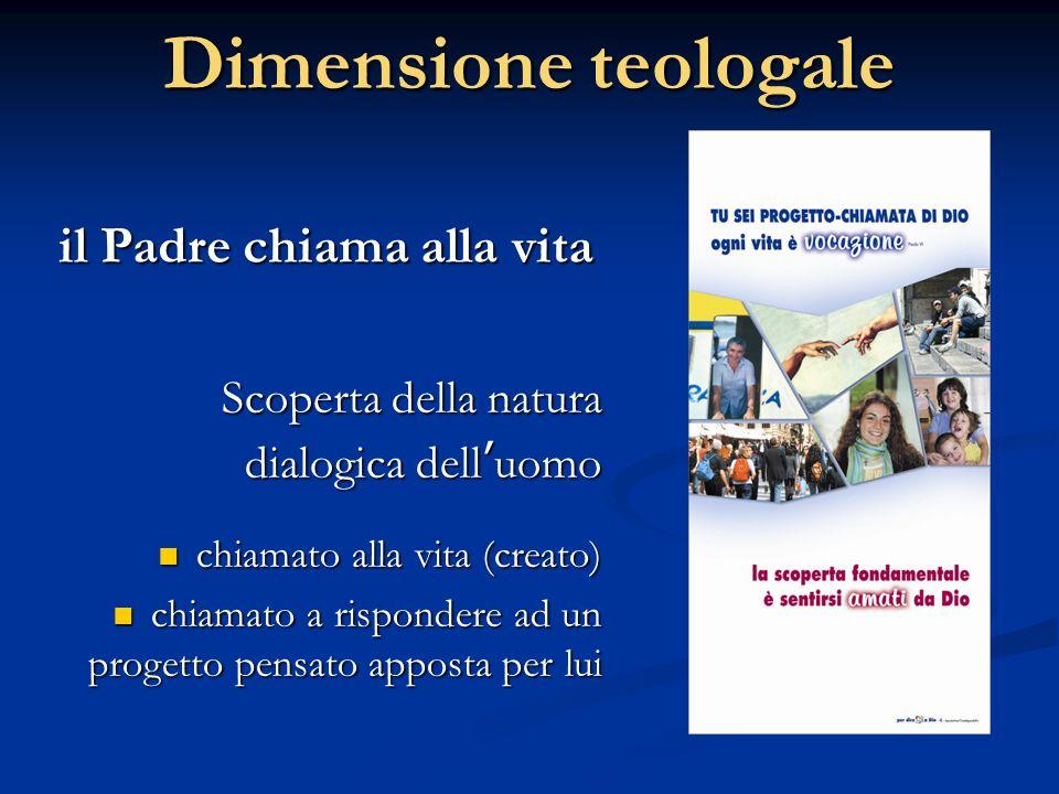 Dimensione teologale il Padre chiama alla vita Scoperta della natura