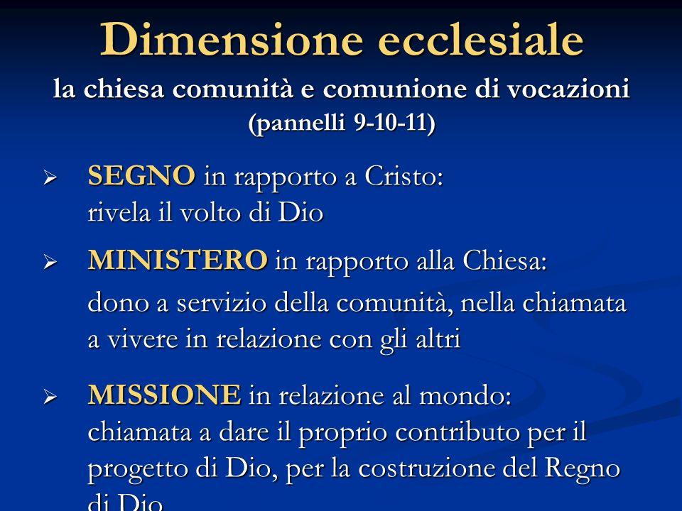 Dimensione ecclesiale la chiesa comunità e comunione di vocazioni (pannelli 9-10-11)