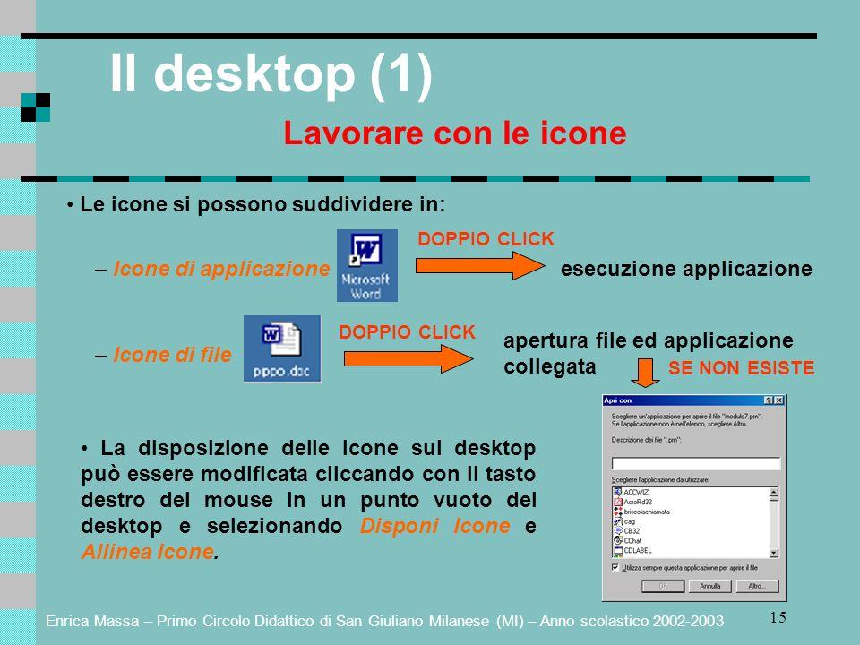 Il desktop (1) Lavorare con le icone