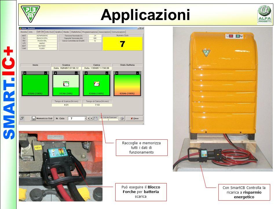 Applicazioni SMART.IC+