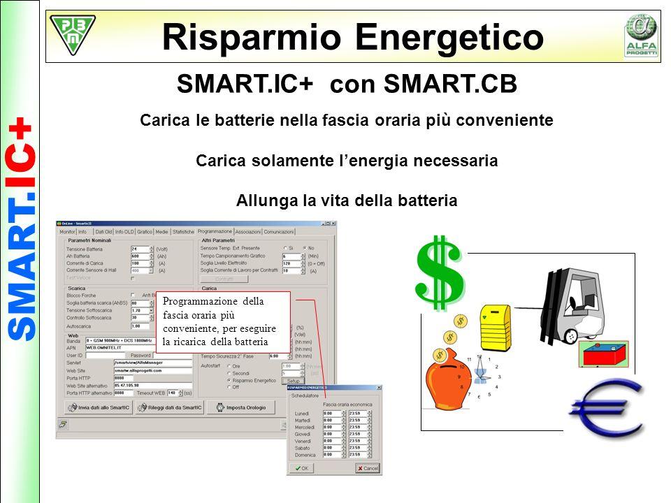 Risparmio Energetico SMART.IC+ SMART.IC+ con SMART.CB