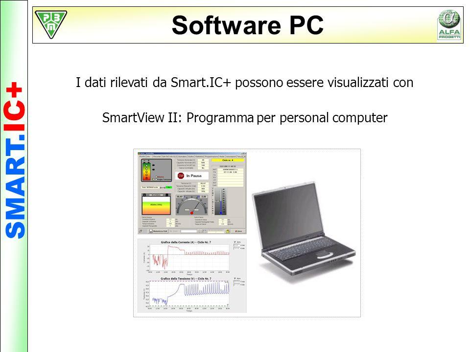 Software PC I dati rilevati da Smart.IC+ possono essere visualizzati con. SmartView II: Programma per personal computer.