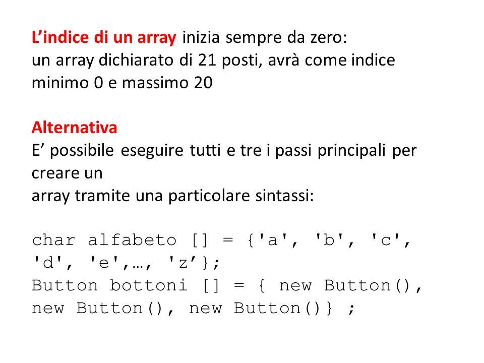 L'indice di un array inizia sempre da zero: