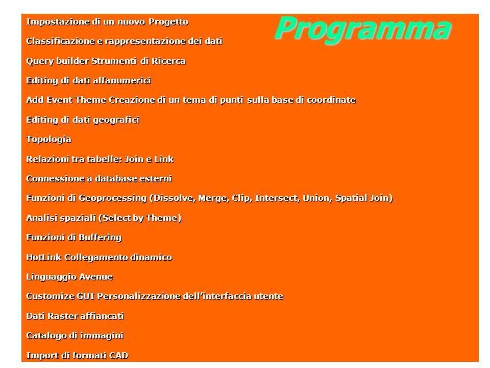 Programma Impostazione di un nuovo Progetto