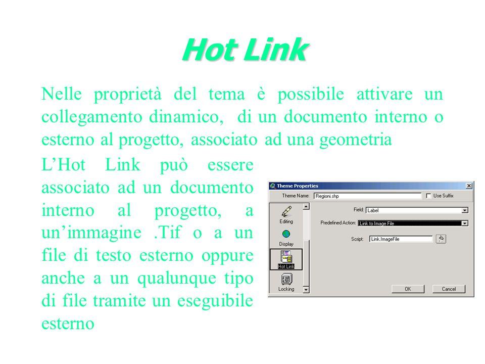 Hot Link