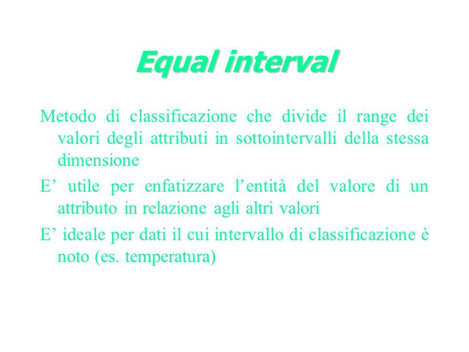 Equal interval Metodo di classificazione che divide il range dei valori degli attributi in sottointervalli della stessa dimensione.