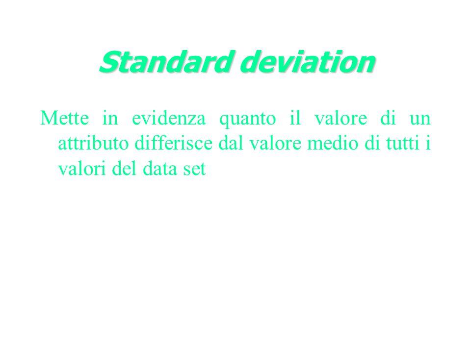 Standard deviation Mette in evidenza quanto il valore di un attributo differisce dal valore medio di tutti i valori del data set.