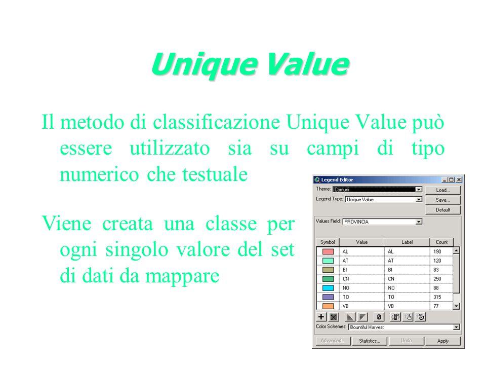 Unique Value Il metodo di classificazione Unique Value può essere utilizzato sia su campi di tipo numerico che testuale.
