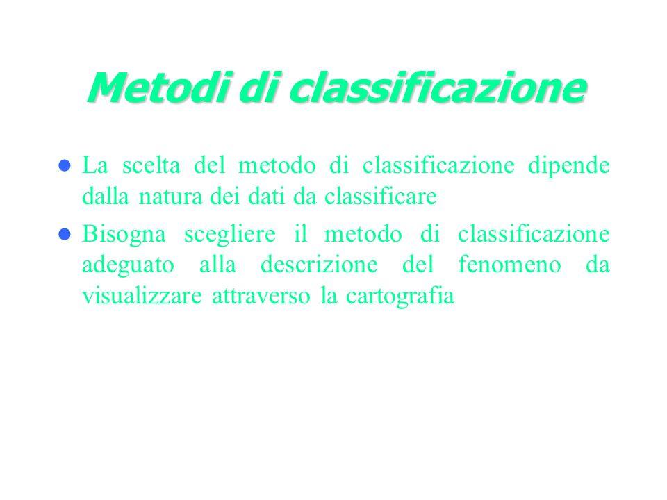 Metodi di classificazione