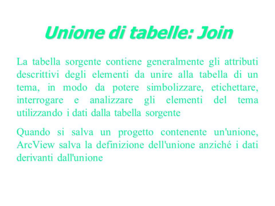 Unione di tabelle: Join