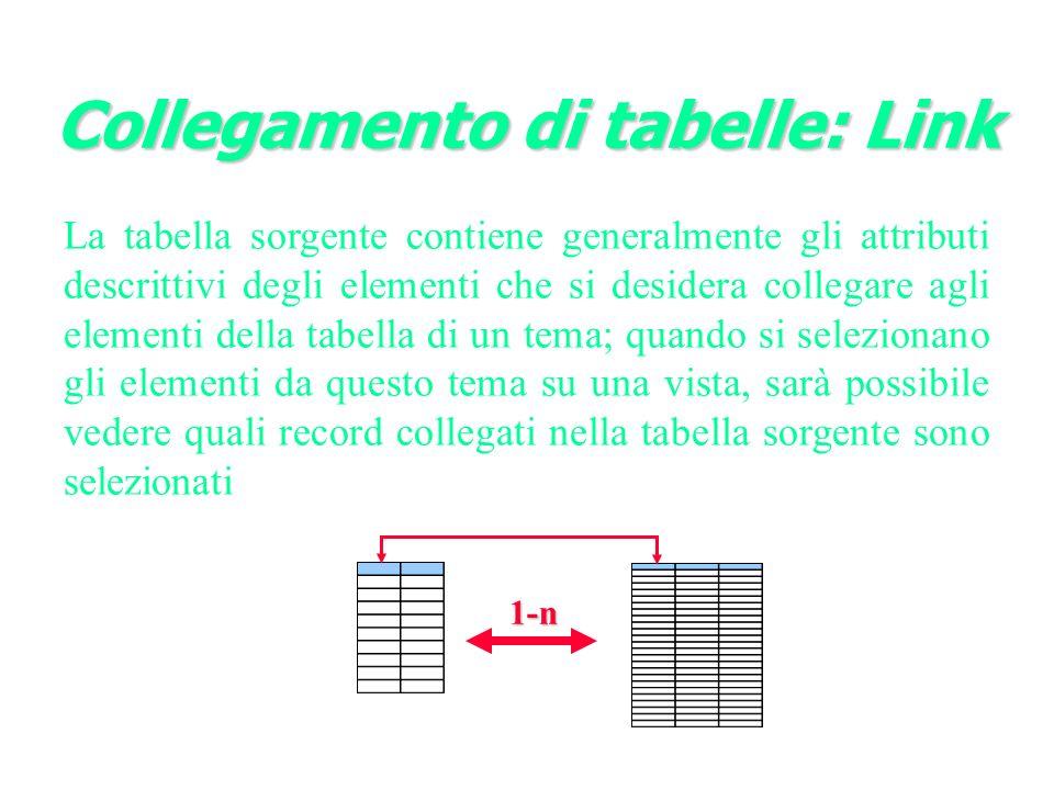 Collegamento di tabelle: Link