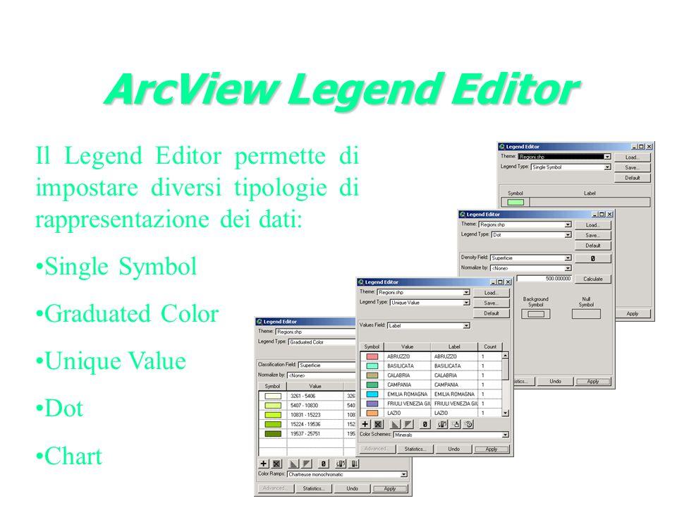 ArcView Legend Editor Il Legend Editor permette di impostare diversi tipologie di rappresentazione dei dati: