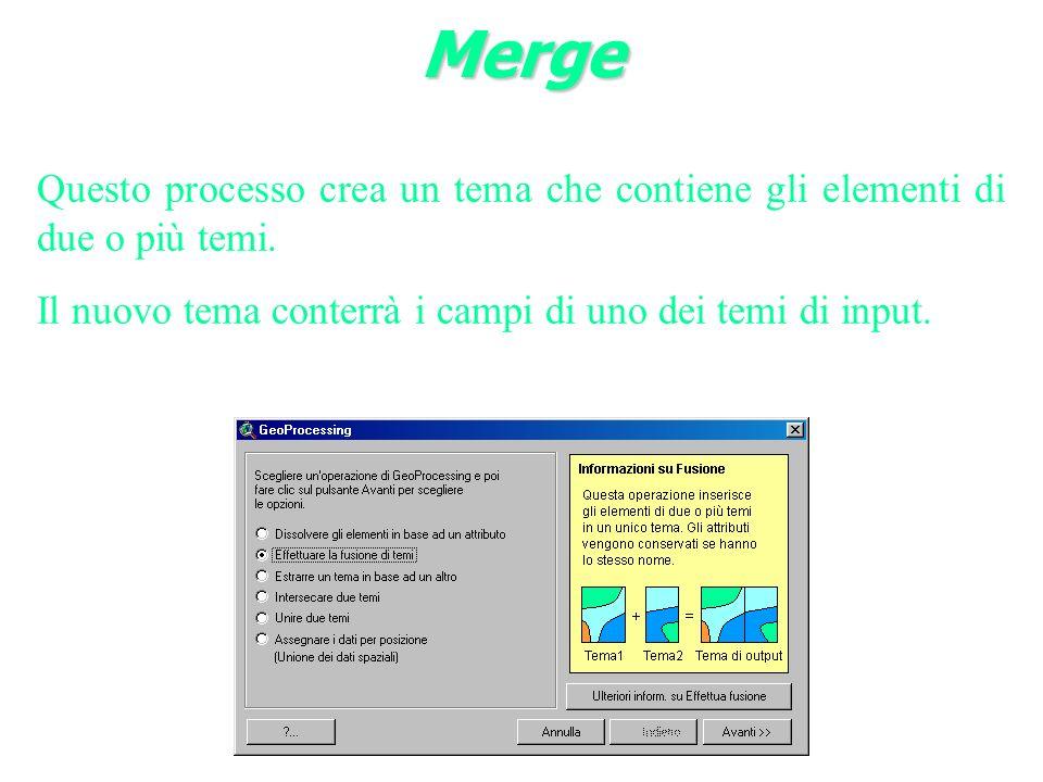 Merge Questo processo crea un tema che contiene gli elementi di due o più temi.