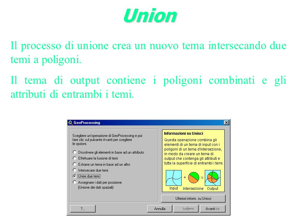 Union Il processo di unione crea un nuovo tema intersecando due temi a poligoni.