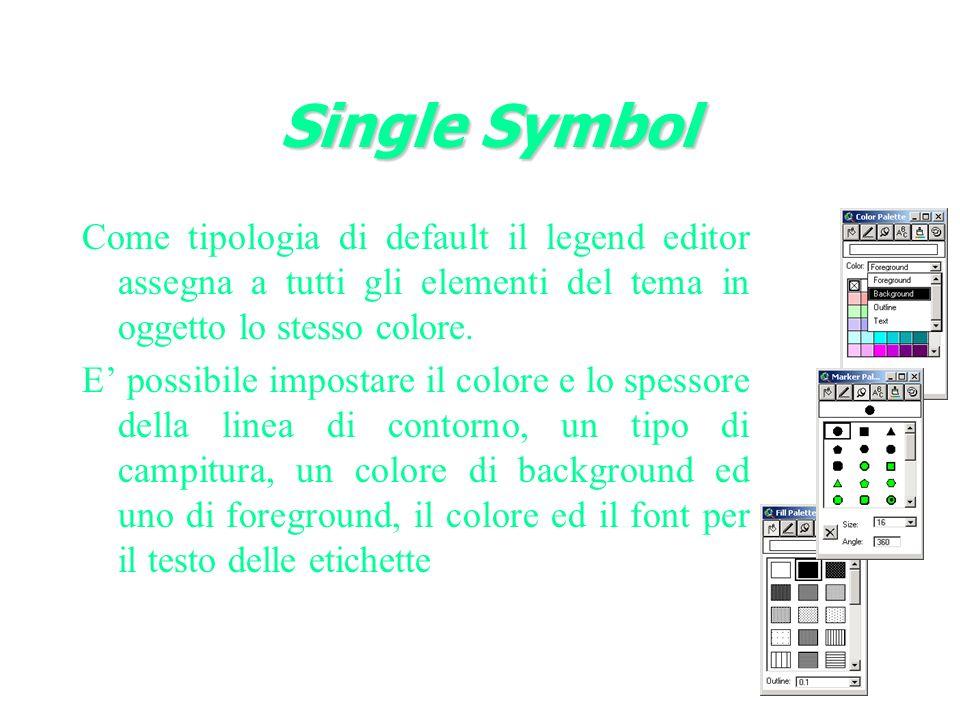 Single Symbol Come tipologia di default il legend editor assegna a tutti gli elementi del tema in oggetto lo stesso colore.