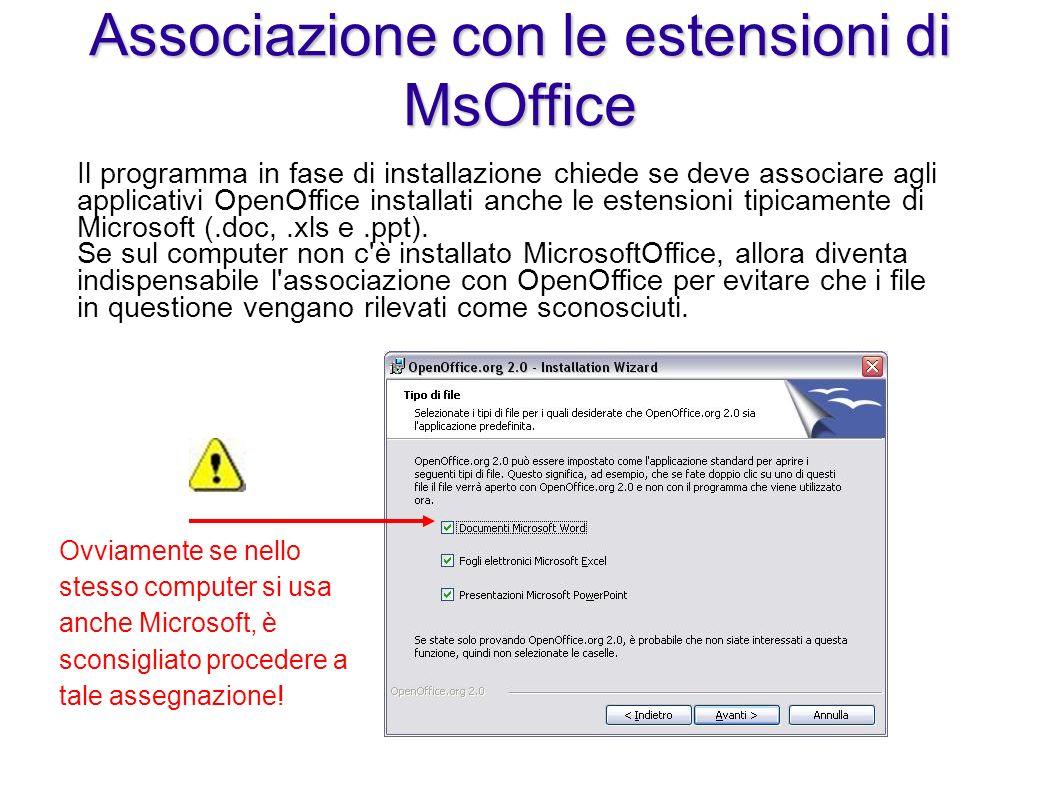 Associazione con le estensioni di MsOffice