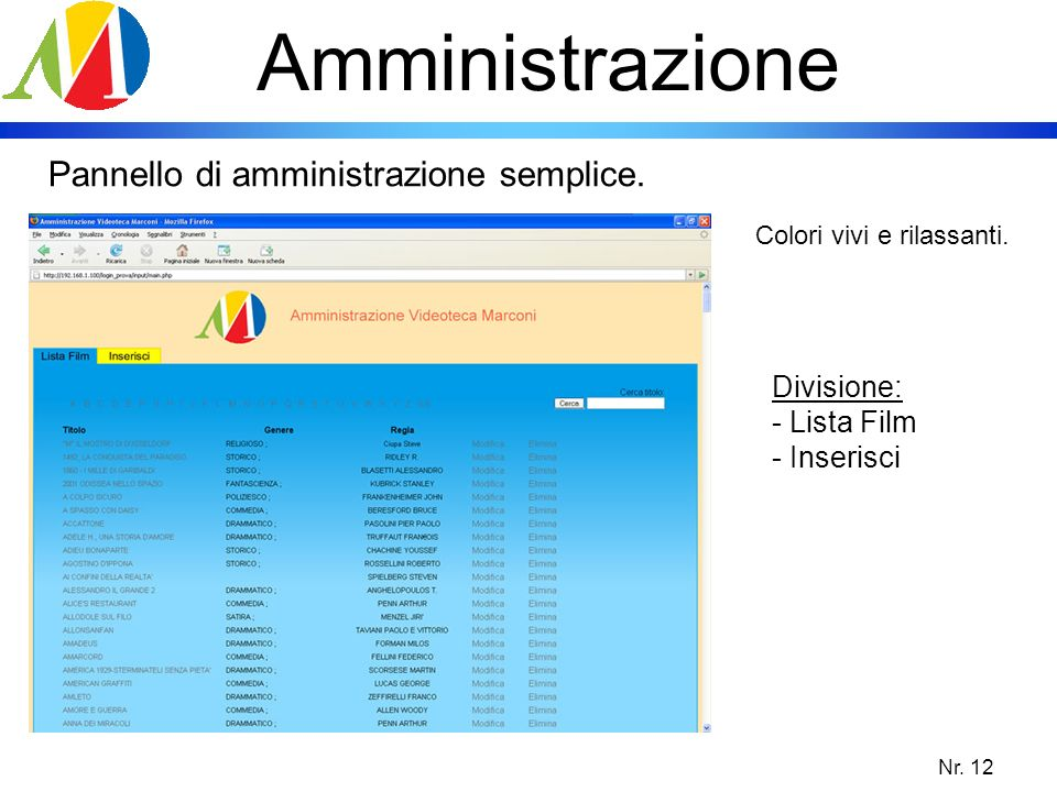 Amministrazione Pannello di amministrazione semplice. Divisione: