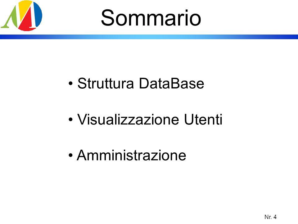 Sommario Struttura DataBase Visualizzazione Utenti Amministrazione