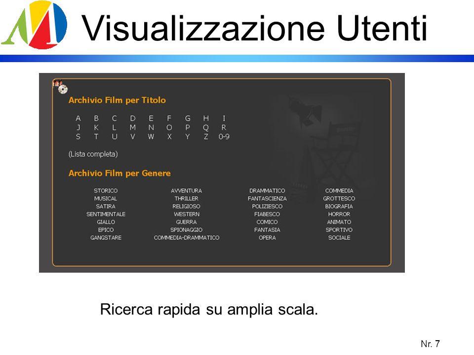 Visualizzazione Utenti