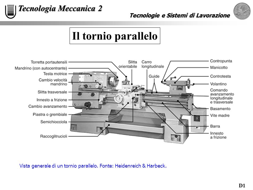 Il tornio parallelo Tecnologia Meccanica 2