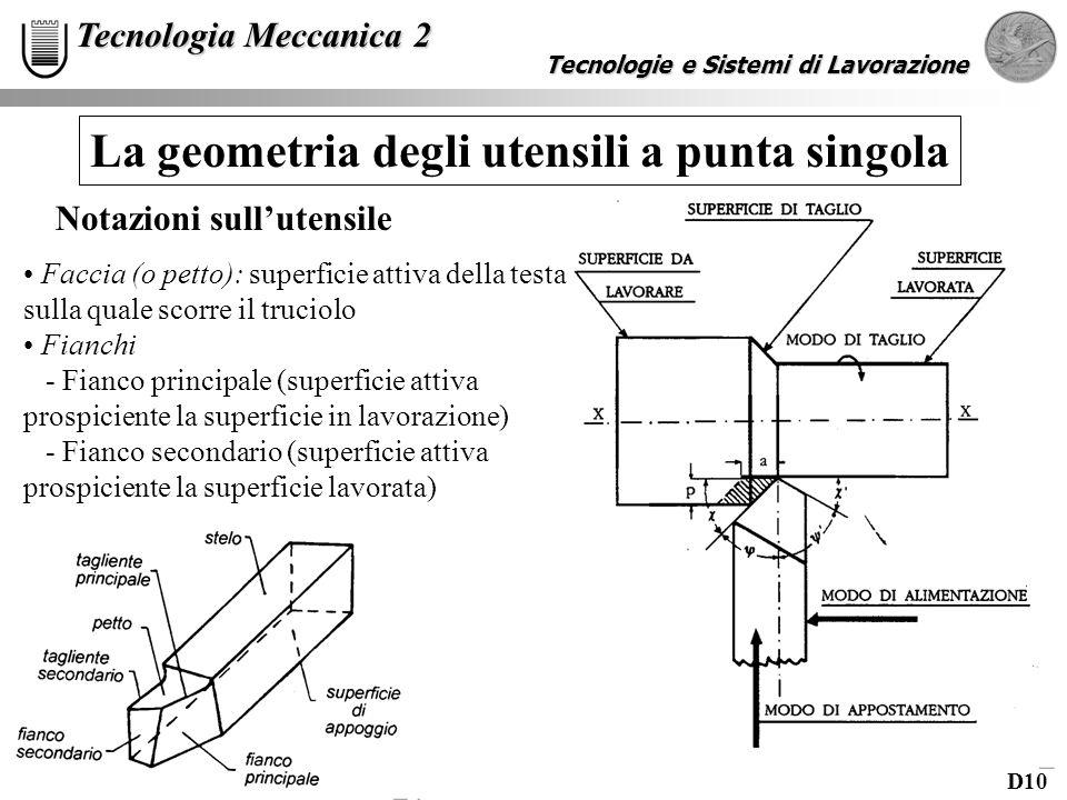 La geometria degli utensili a punta singola