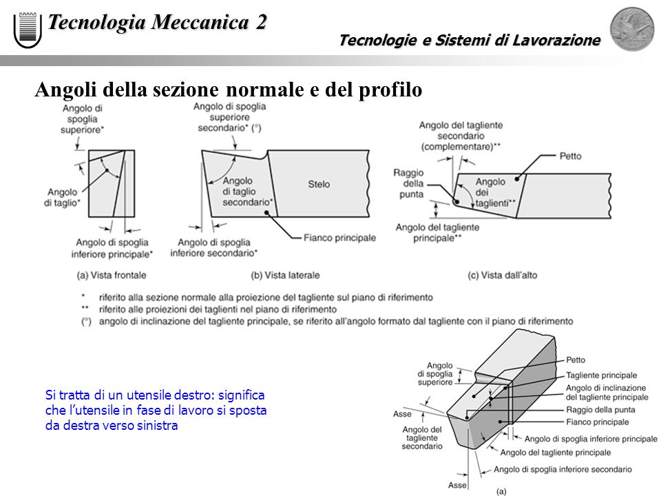 Angoli della sezione normale e del profilo