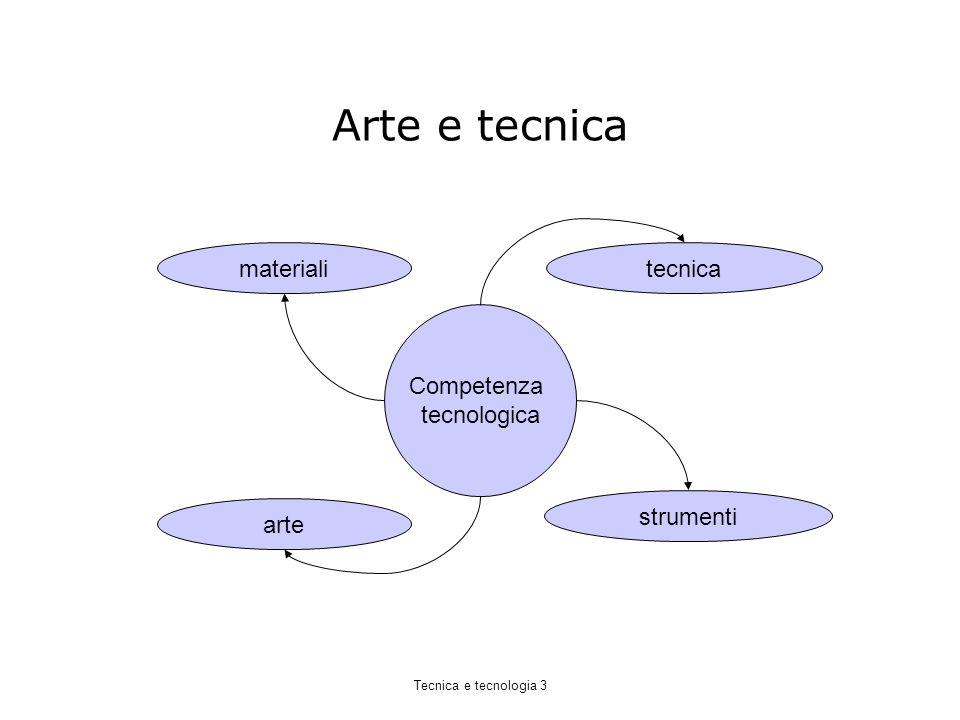 Arte e tecnica materiali tecnica Competenza tecnologica strumenti arte