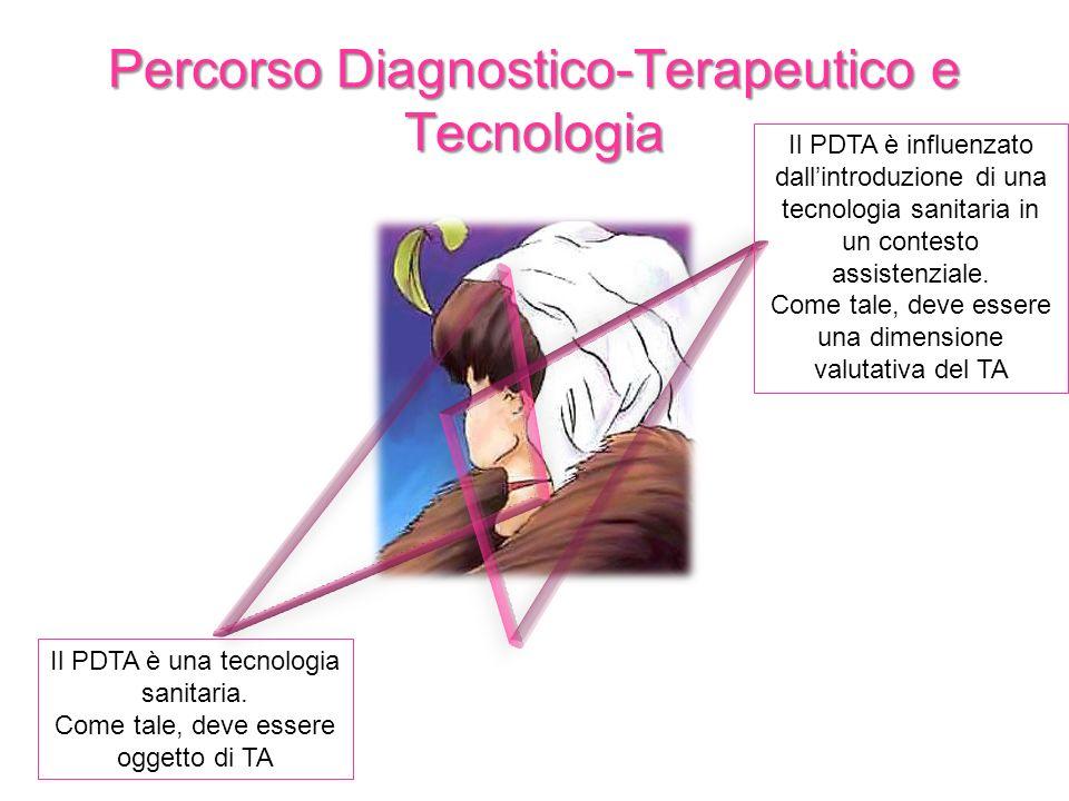 Percorso Diagnostico-Terapeutico e Tecnologia