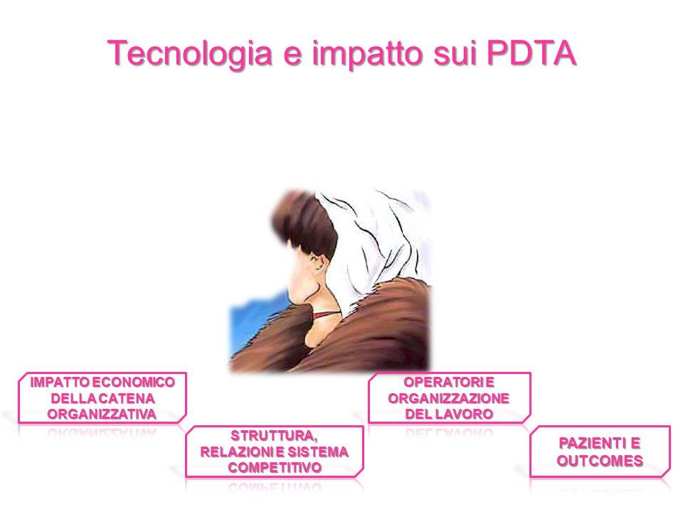 Tecnologia e impatto sui PDTA