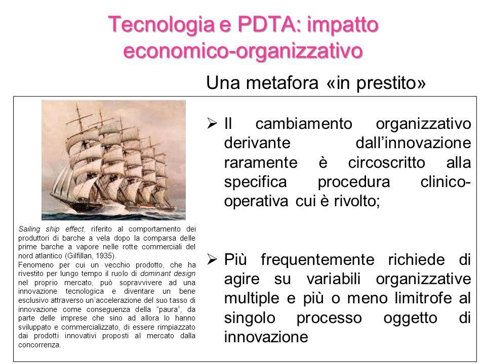 Tecnologia e PDTA: impatto economico-organizzativo