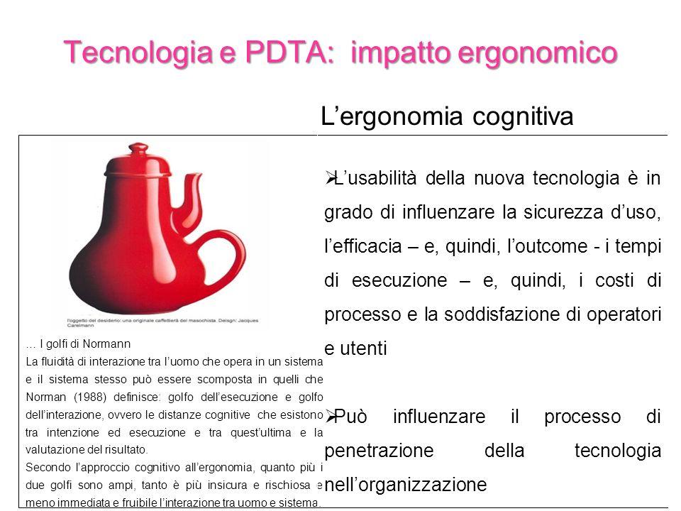Tecnologia e PDTA: impatto ergonomico