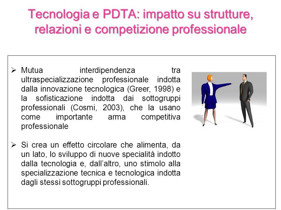 Tecnologia e PDTA: impatto su strutture, relazioni e competizione professionale