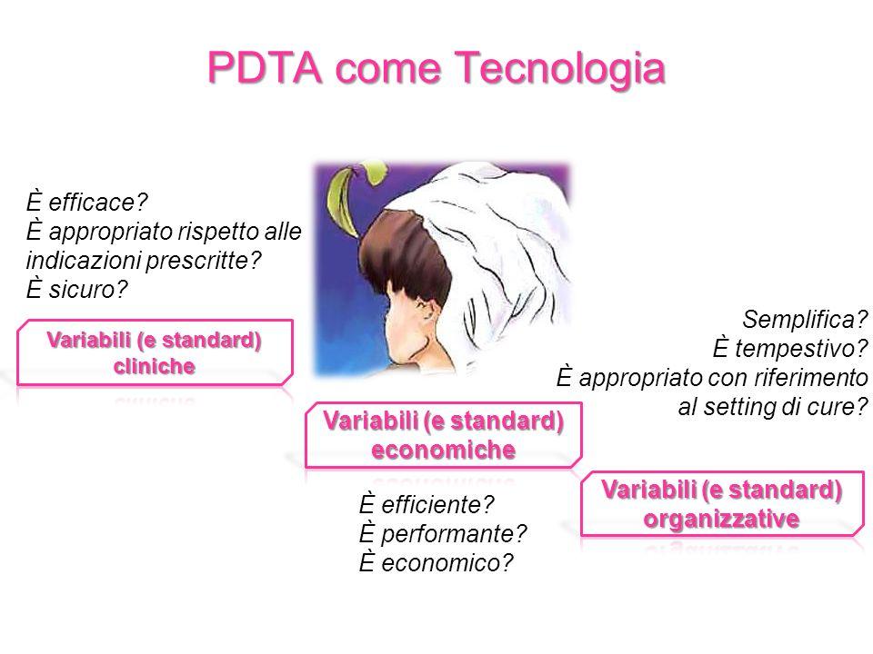 PDTA come Tecnologia È efficace