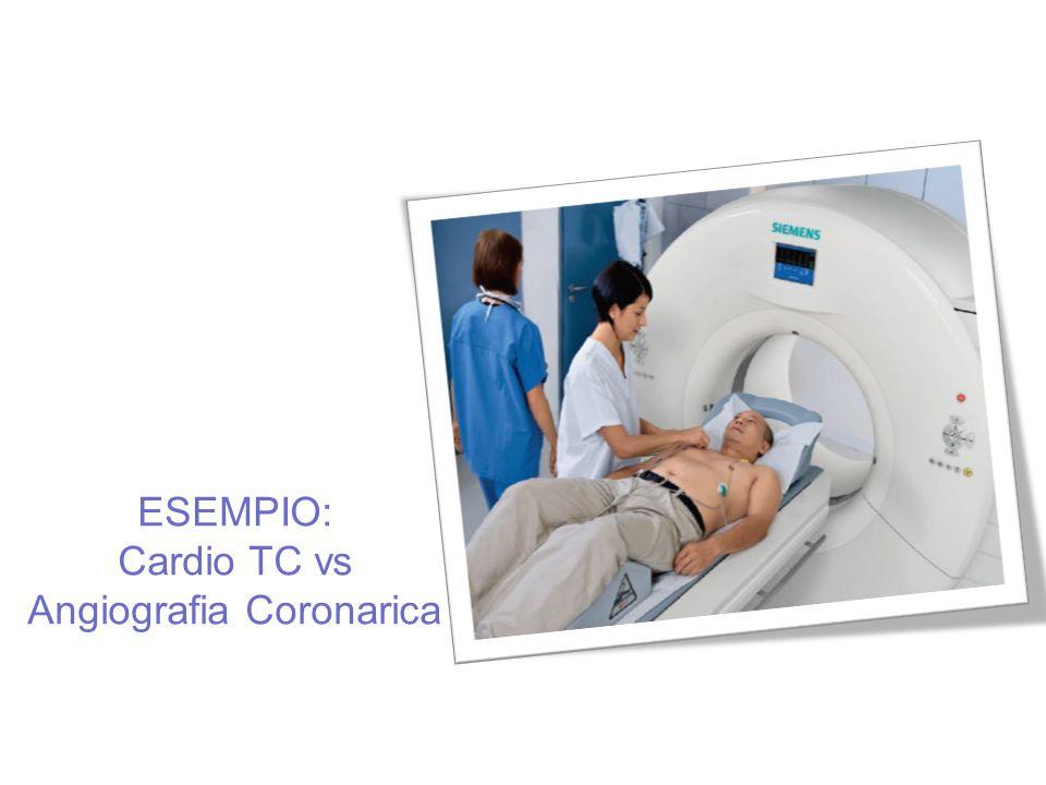 Cardio TC vs Angiografia Coronarica
