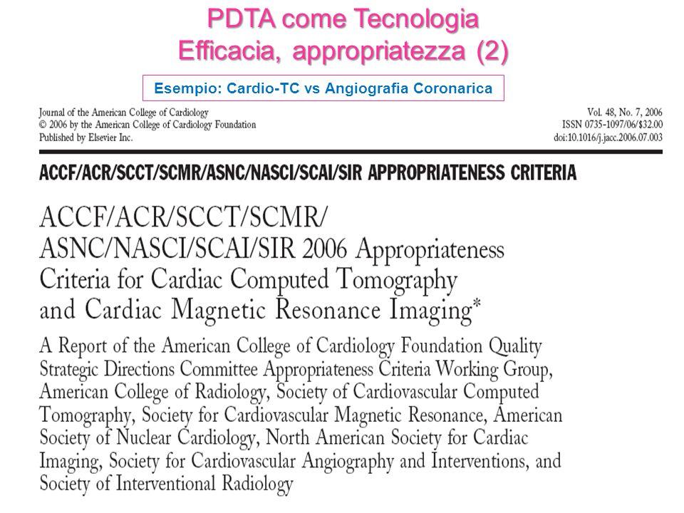 Esempio: Cardio-TC vs Angiografia Coronarica