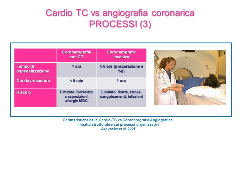 Cardio TC vs angiografia coronarica PROCESSI (3)
