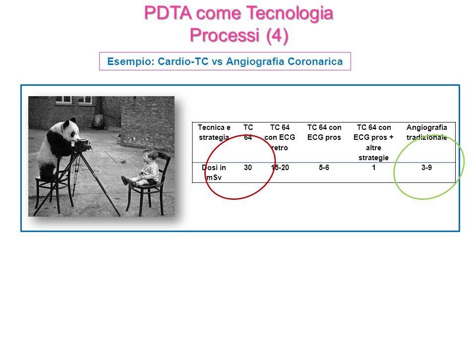PDTA come Tecnologia Processi (4)