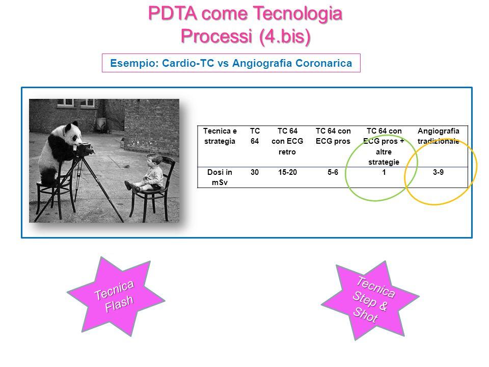 PDTA come Tecnologia Processi (4.bis) Tecnica Flash
