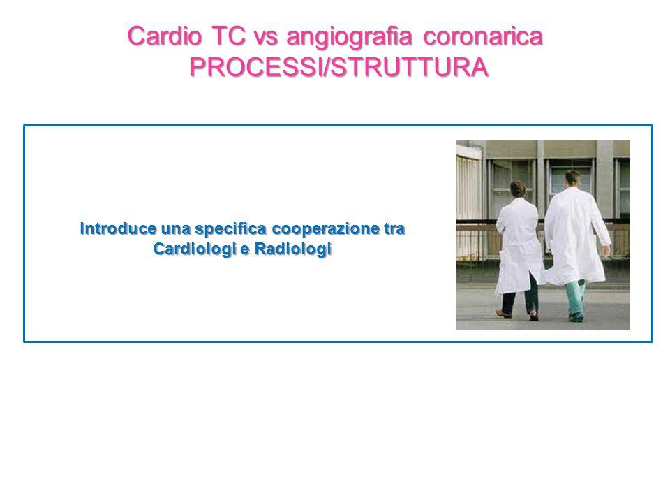 Cardio TC vs angiografia coronarica PROCESSI/STRUTTURA