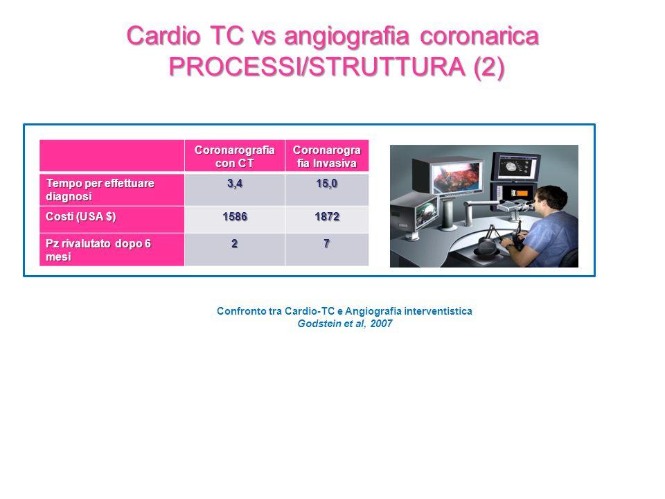 Cardio TC vs angiografia coronarica PROCESSI/STRUTTURA (2)