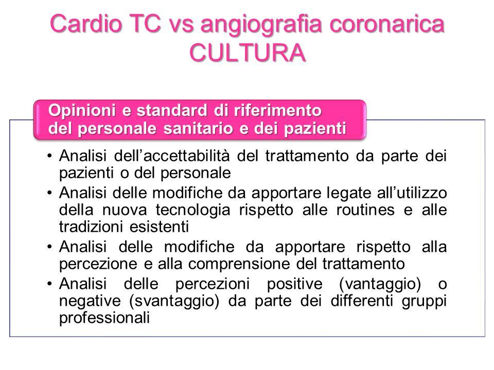 Cardio TC vs angiografia coronarica CULTURA