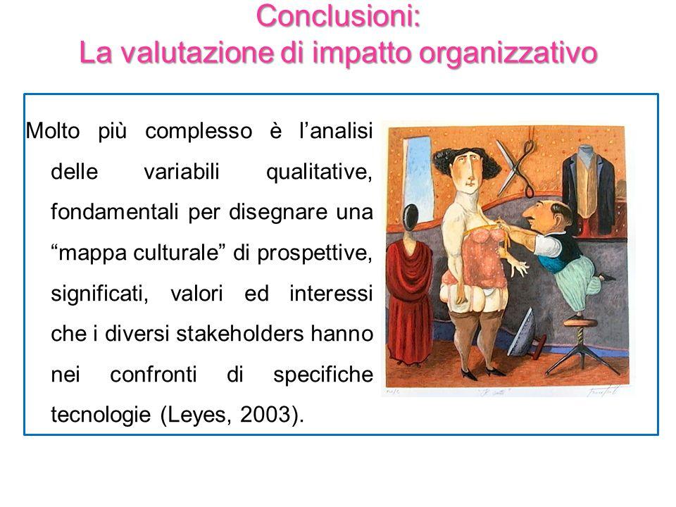 Conclusioni: La valutazione di impatto organizzativo