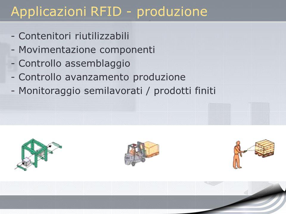 Applicazioni RFID - produzione