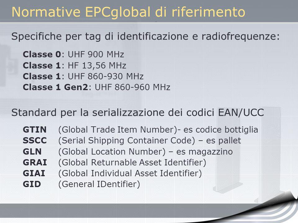 Normative EPCglobal di riferimento
