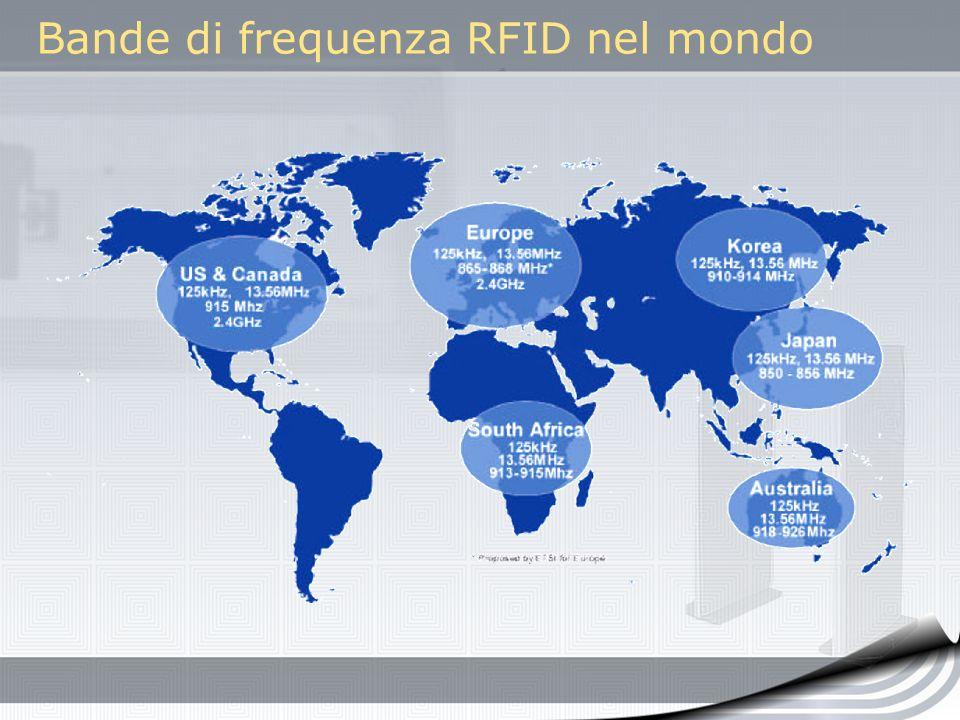 Bande di frequenza RFID nel mondo