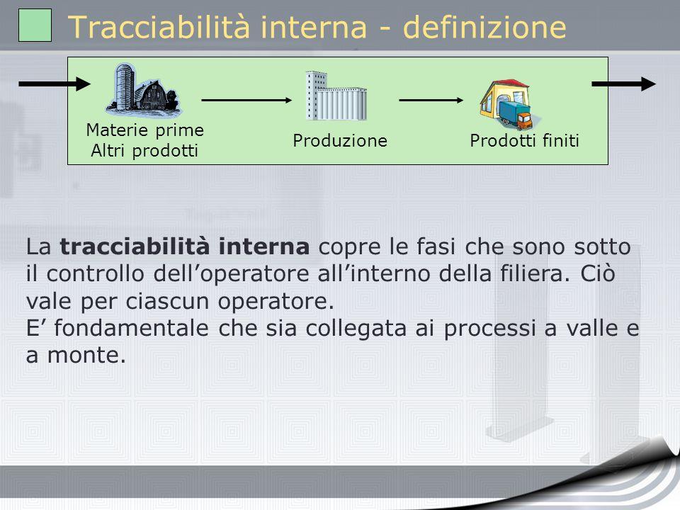 Tracciabilità interna - definizione