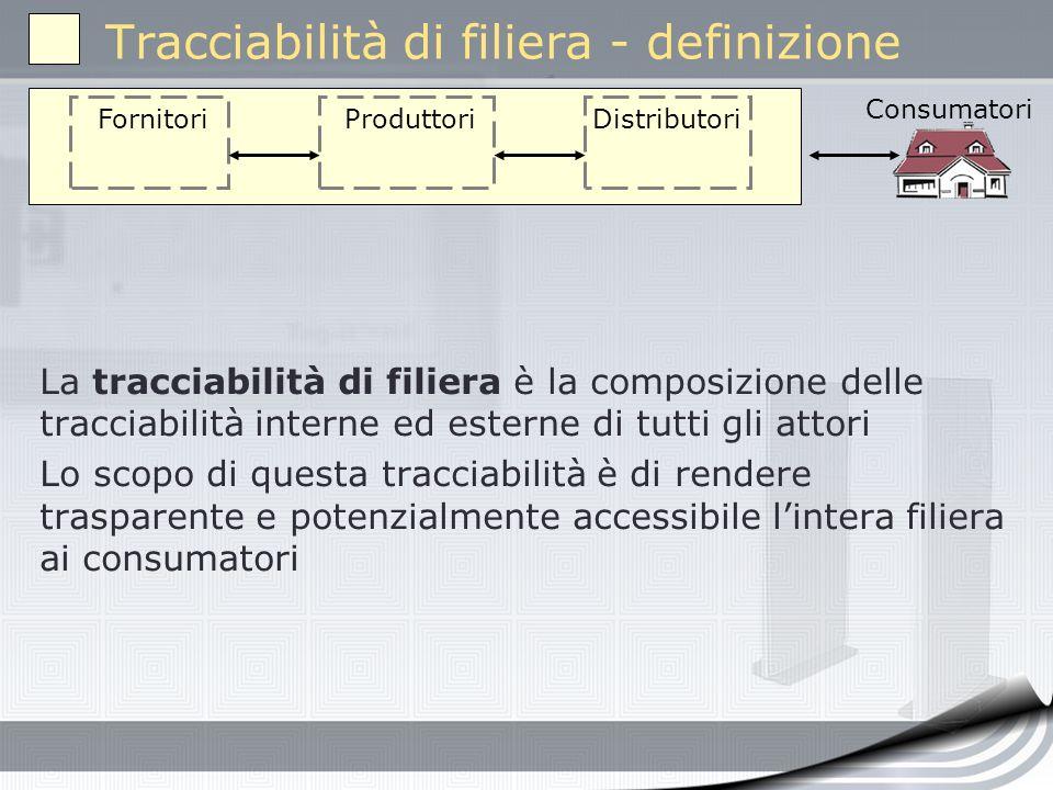 Tracciabilità di filiera - definizione